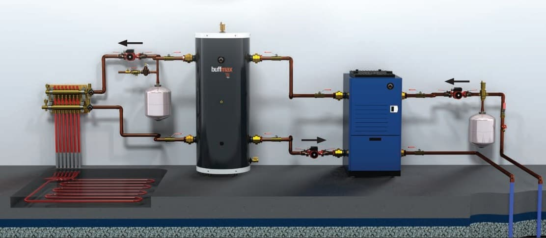 Buffer Max with Geothermal Heat Pump