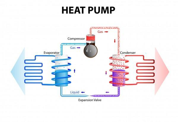 Heat Pump Water Heater, Heat Pump Cold Weather, Hot Water