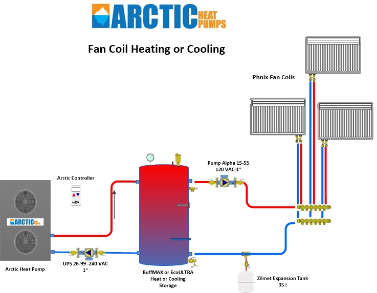 Option-1-Layout Fan Coil Heating