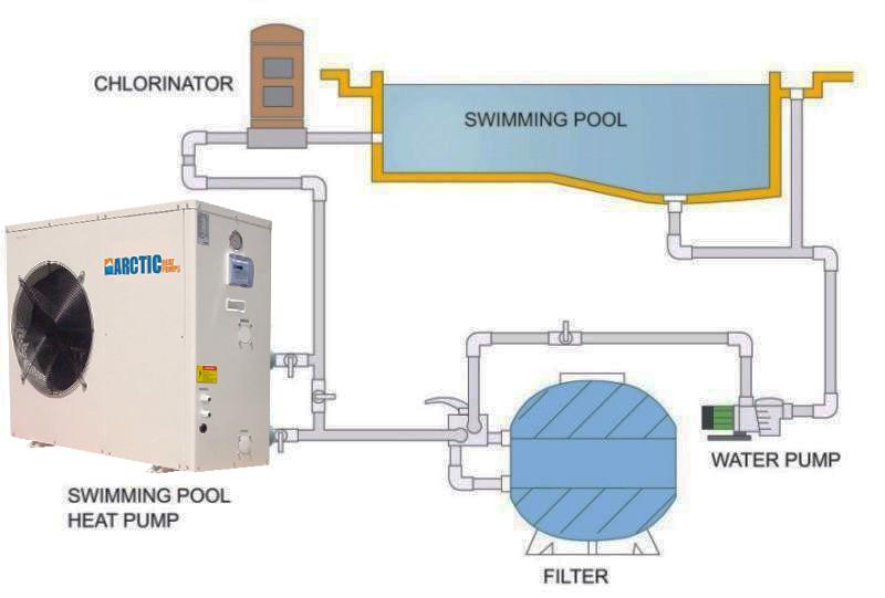 Pool Heat Pumps  Heat Pumps for Pools   Spas   Arctic