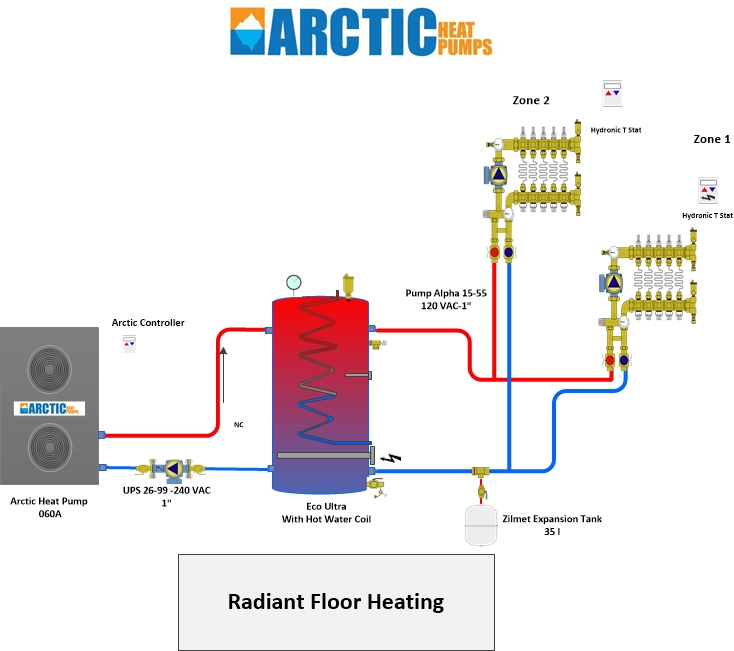 Cold Climate Heat Pump, Cold Weather Heat Pumps