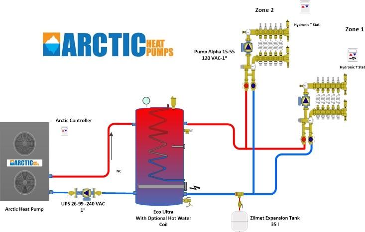 Radiant Floor Heating With Heat Pump Arctic Heat Pumps