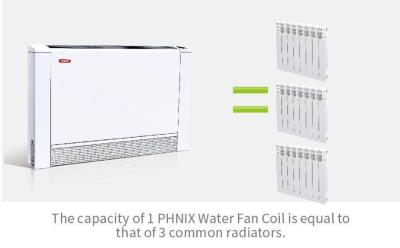 Ultra Thin Fan Coil PFP-060V
