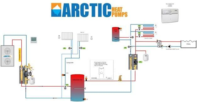 Pool Spa Heat Pumps