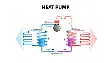 How Cold Climate Heat Pumps Work