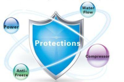 Protections shield